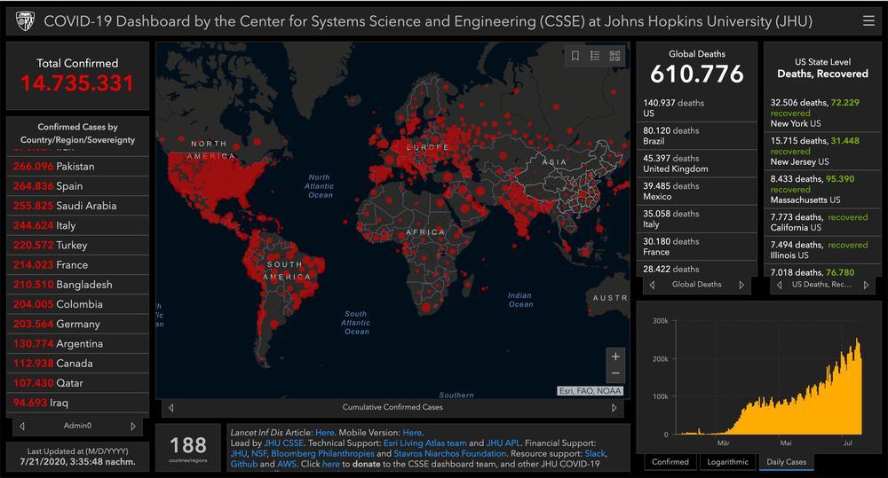 Karte mit den weltweiten Fallzahlen der Covid-19-Pandemie vom 21.07.2020