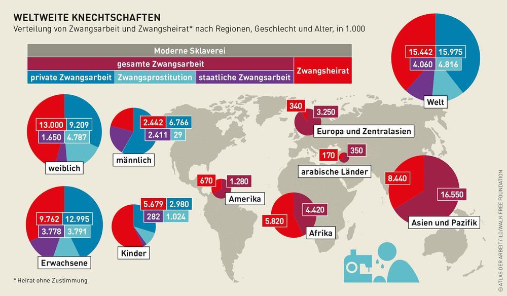 Grafik mit einer Weltkarte zu Zwangsarbeit und Zwangsheirat
