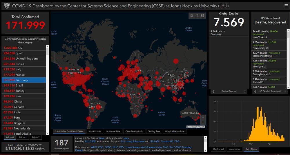 Weltkarte mit den Zahlen der Corona-Infizierten, dargestellt mit roten Kreisen, je nach Höhe der Zahlen.