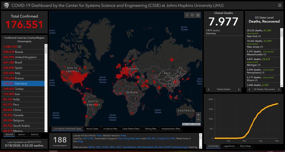 Weltkarte mit den Zahlen der Corona-Infizierten, dargestellt in roten Kreisen, die der Höhe der Zahlen entsprechen.