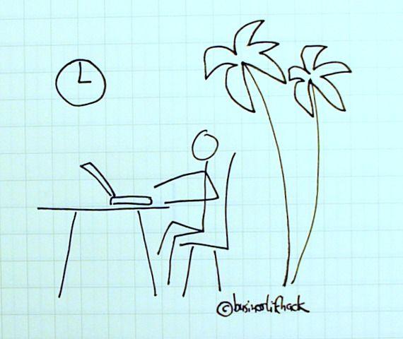 Strichzeichnung mit einem Männchen am Schreibtisch, dahinter eine Palme.