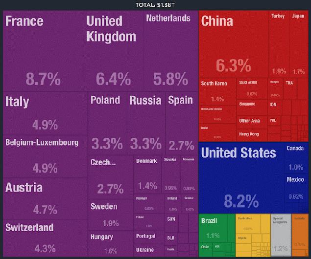 Grafik Brexit Auswirkungen für EU-Mitgliedsstaaten