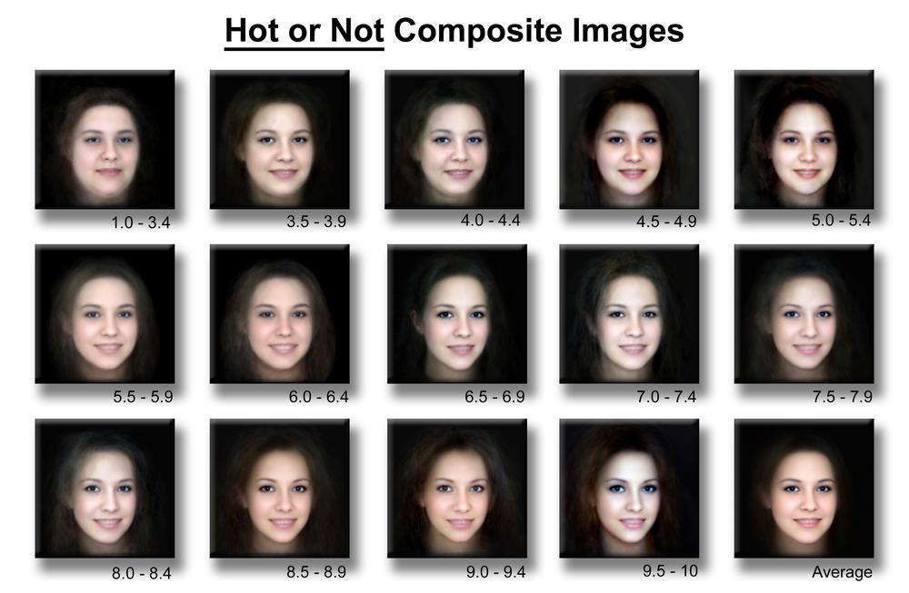 Portraitfotos von 15 Frauen.